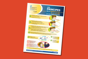 Les principes de la présentation de la cuillère à l'alimentation