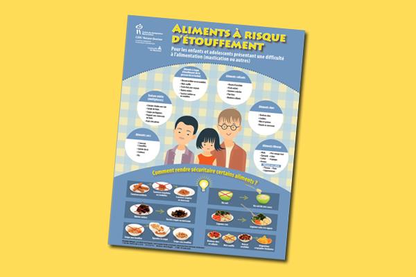 Aliments à risque d'étouffement pour les enfants et adolescents présentant une difficulté à l'alimentation